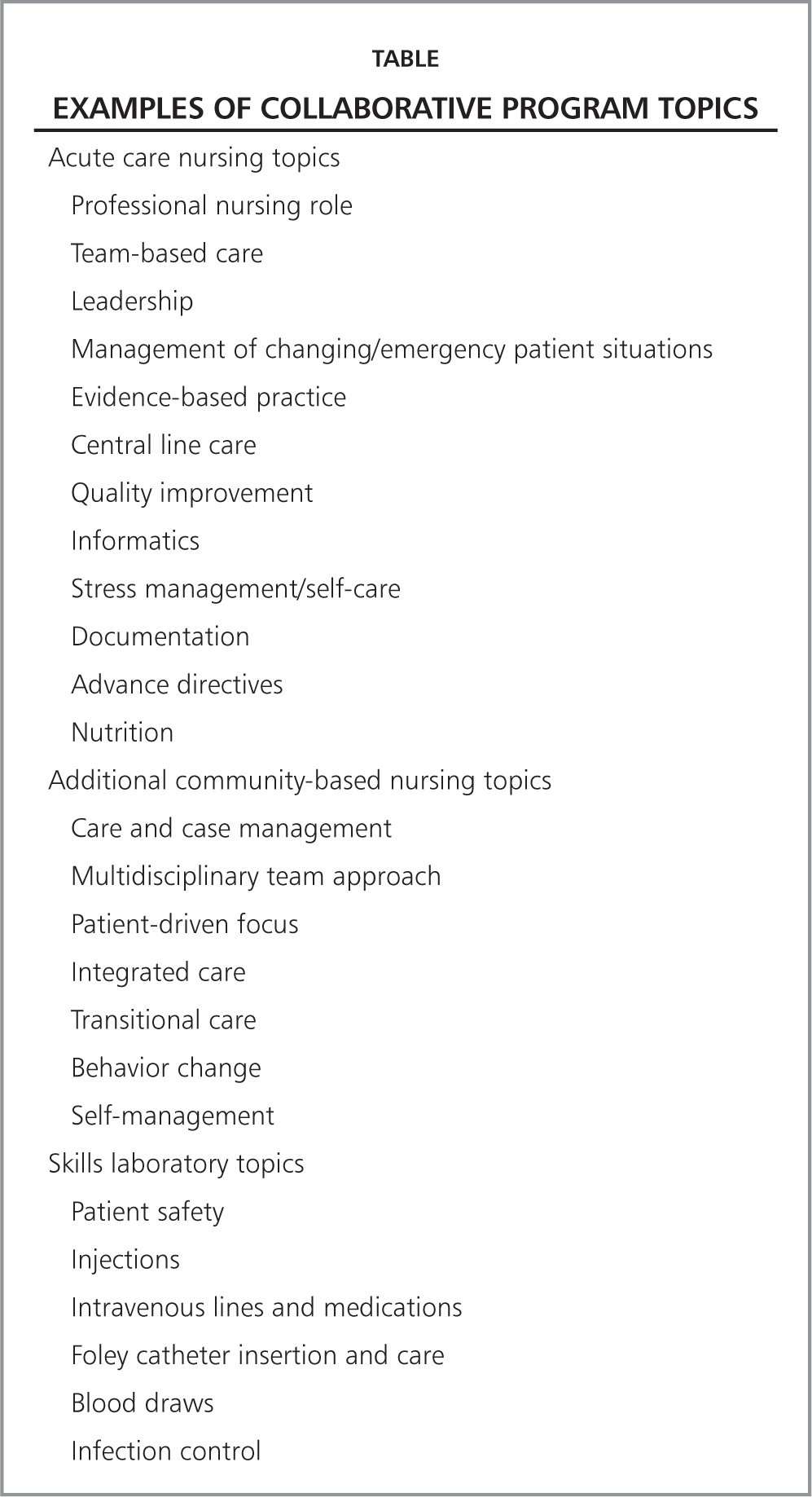 an example of managing multiple demands nurse
