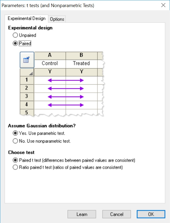 paired t test example excel
