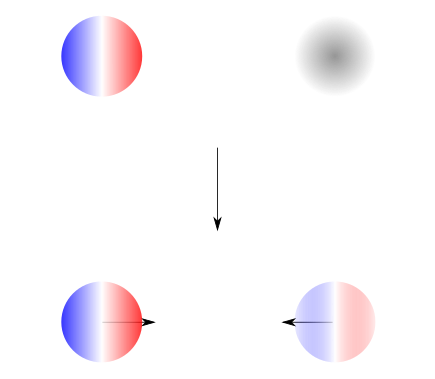 example of induced dipole moment