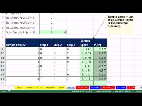 example of statistical analysis report