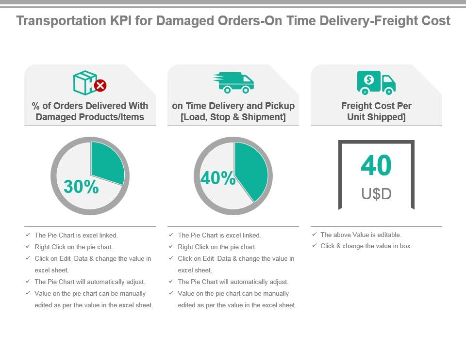 just in time delivery example