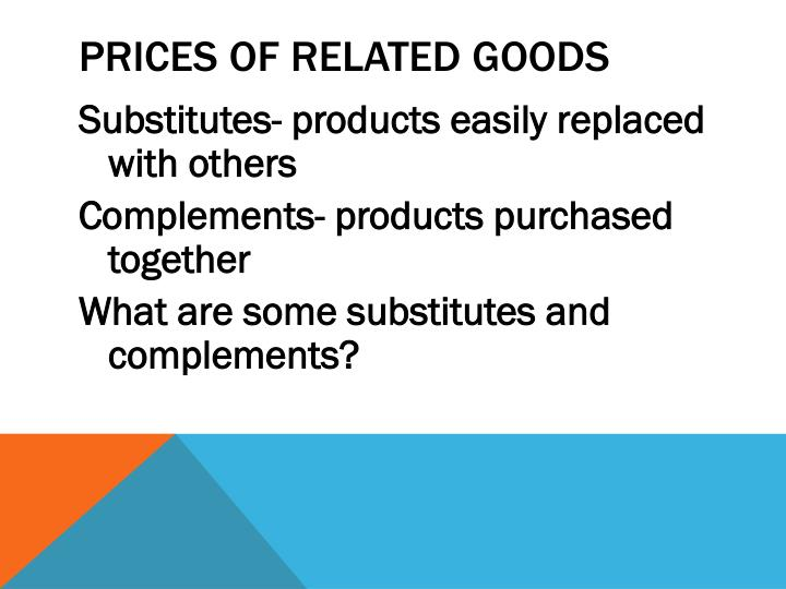 price of related goods supply example