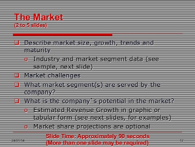 example of market share in business plan
