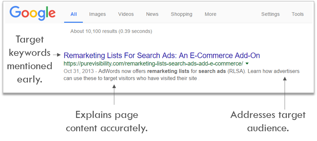 what is seo writing example