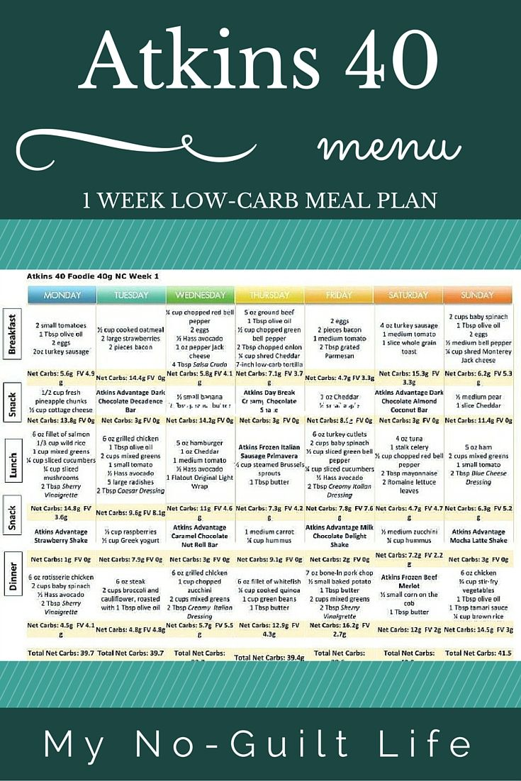 example of low carb diet meal plan