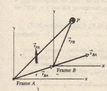 dimensional constant example in physics