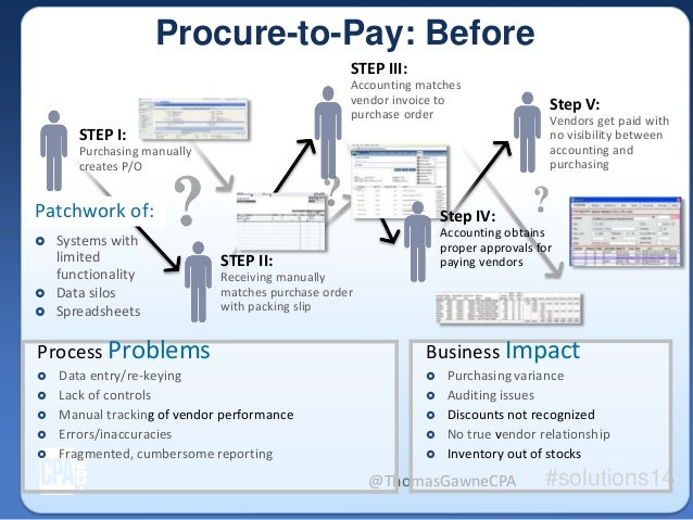 outsourced accounting is an example of