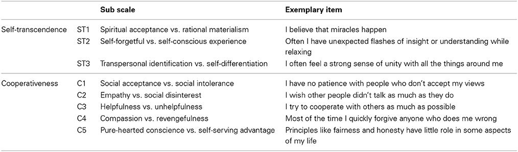 example of transcendence in philosophy