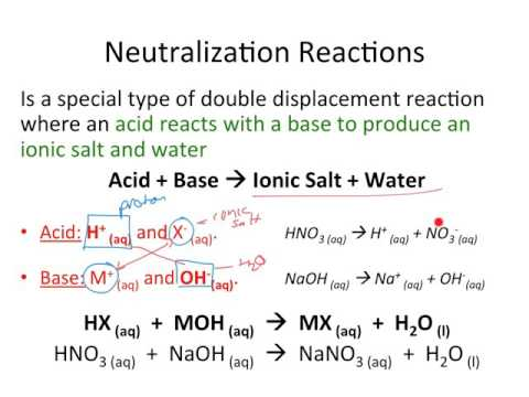 example double displacement reaction common