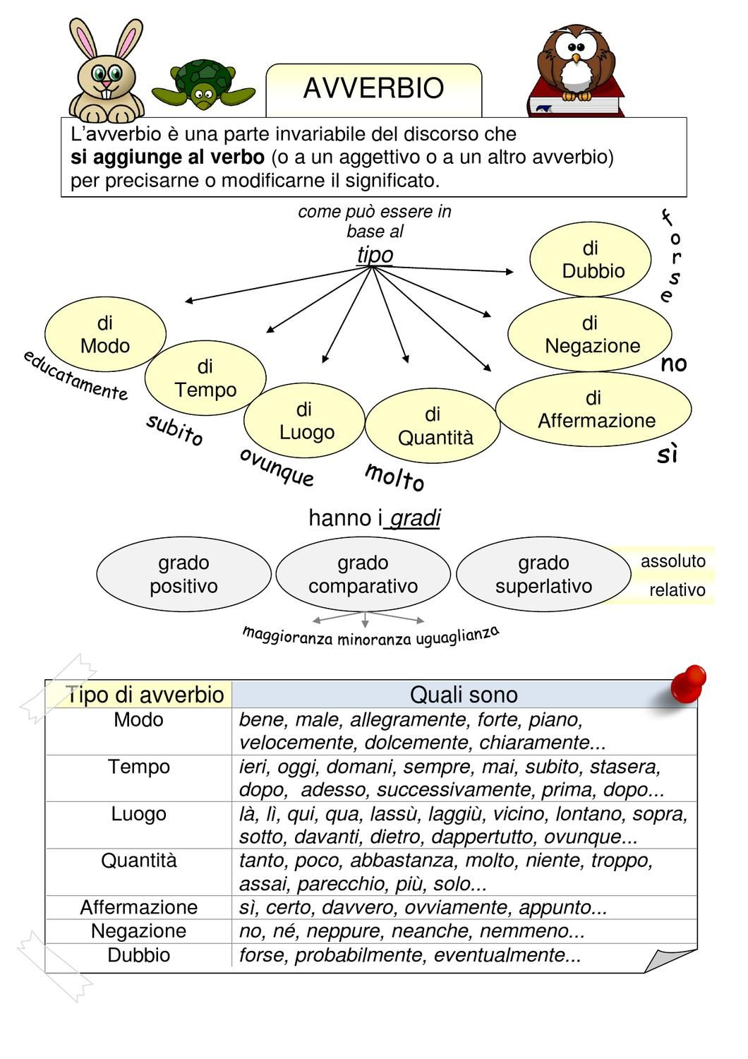 example of presentation for italian course universsity