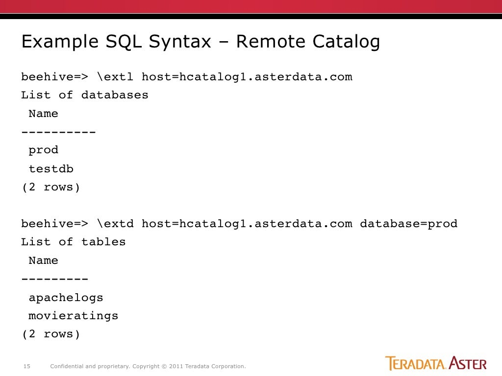 sql commands list with example