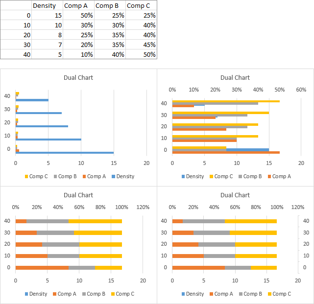 x bar r chart excel example