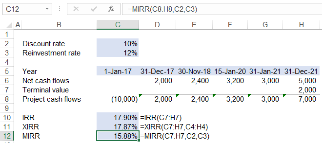 average rate of return example problems