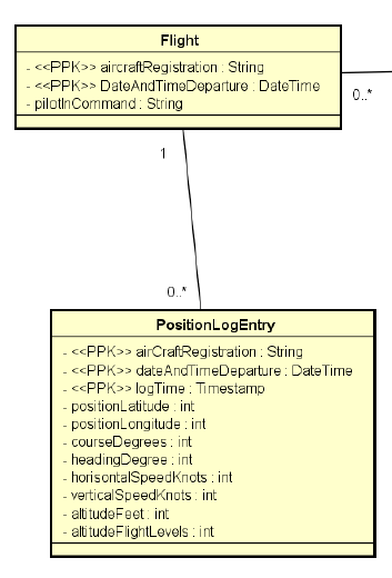 table type in oracle pl sql example