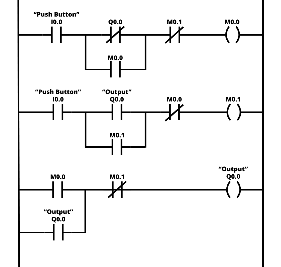 continuous cycle example plc program traffic light