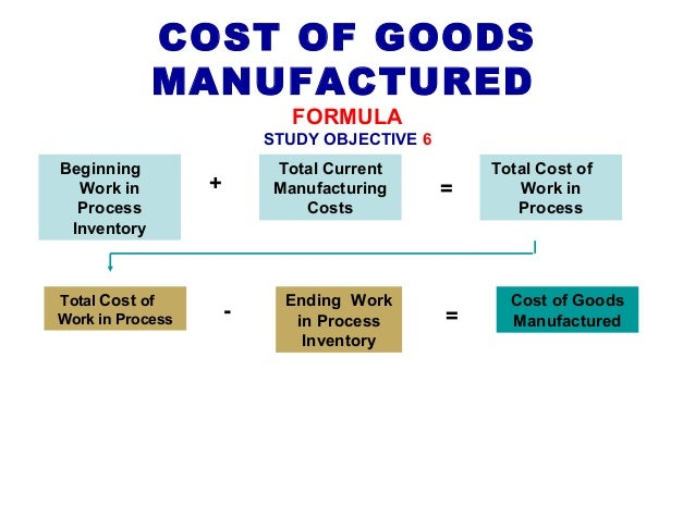 cost of goods sold formula example