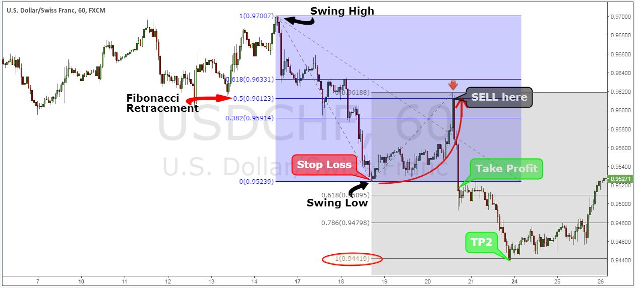 day trading buying power example