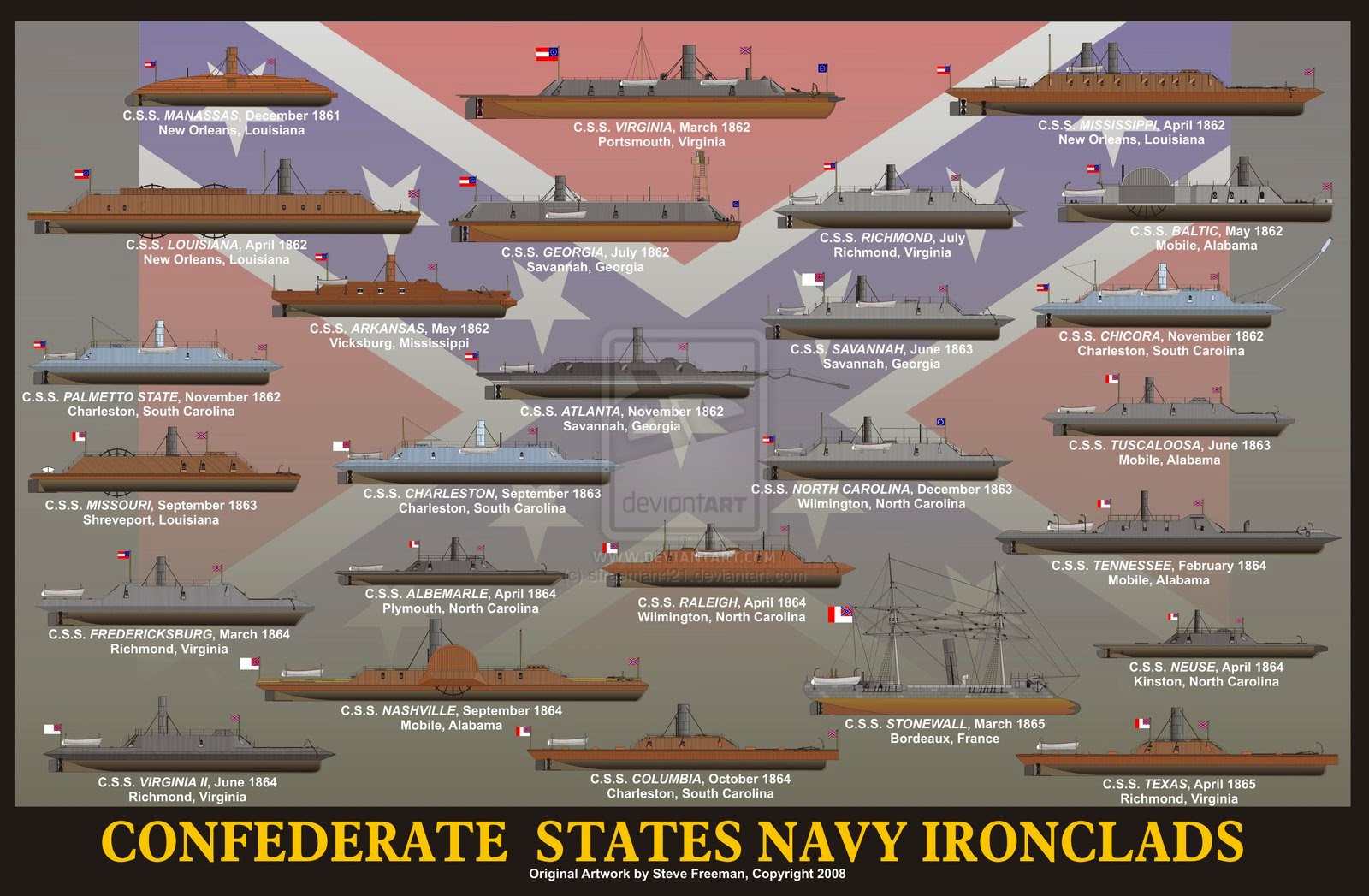the development of ironclads was an example of