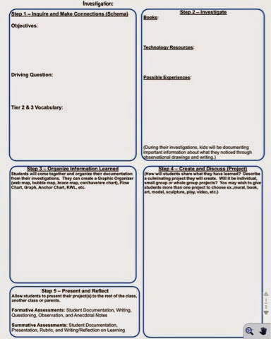 example of inquiry based learning lesson plan