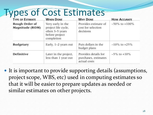 example of a project assumption