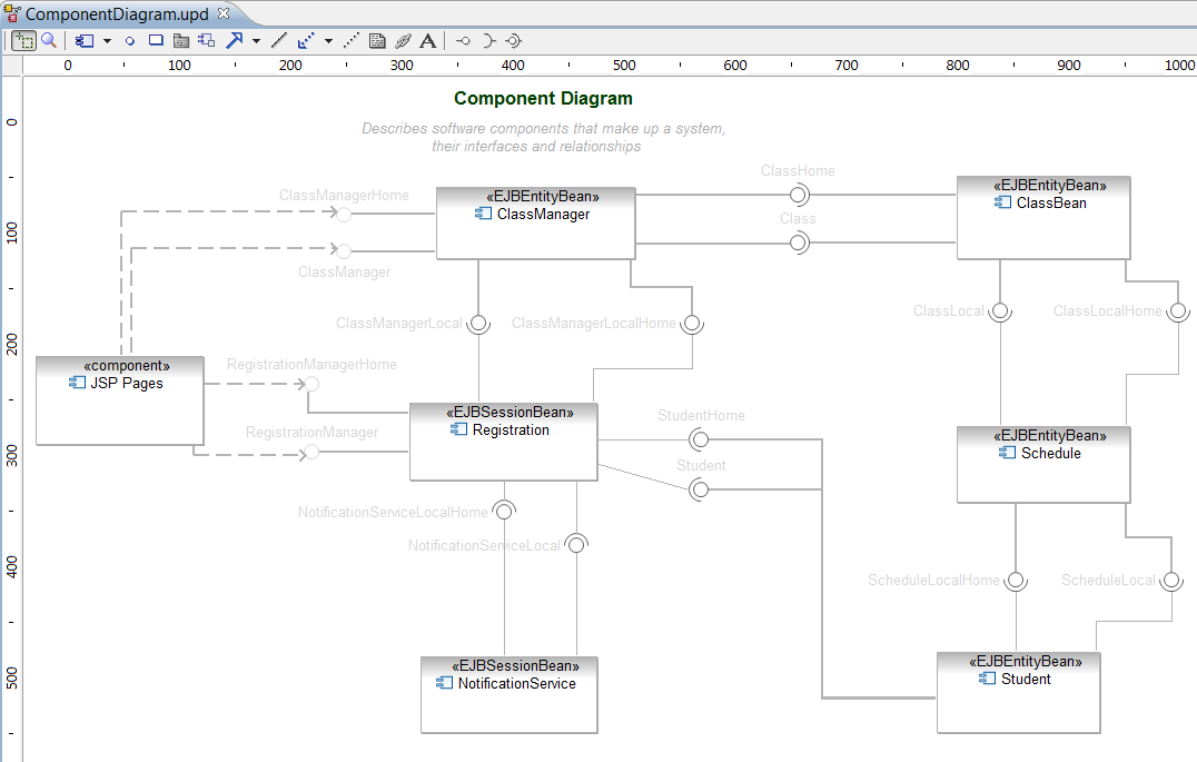 example of reverse engineering in uml