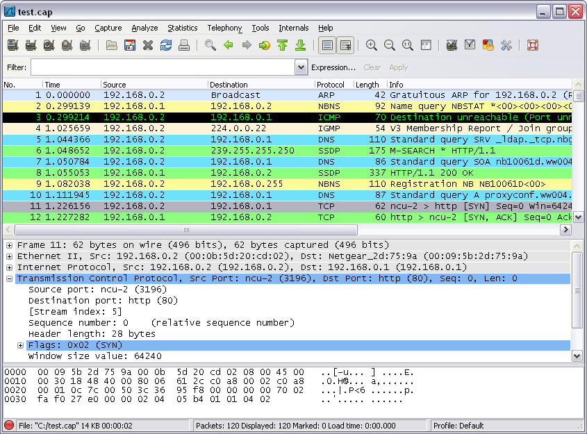 sql injection attack real life example