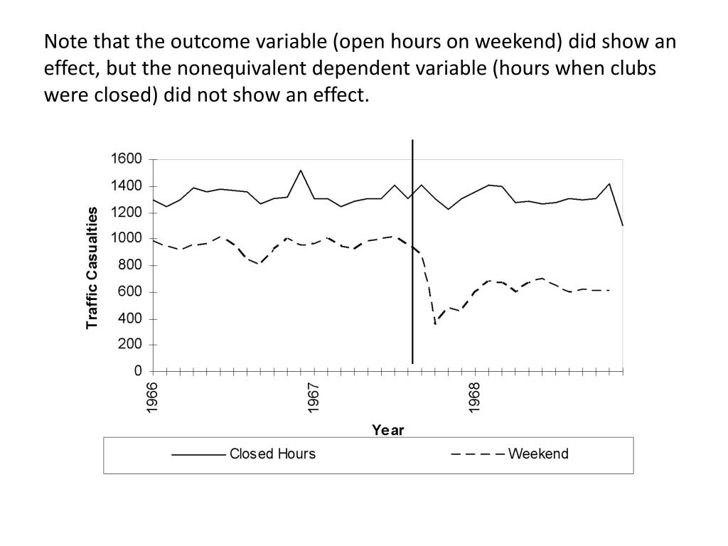 secular trend in time series example