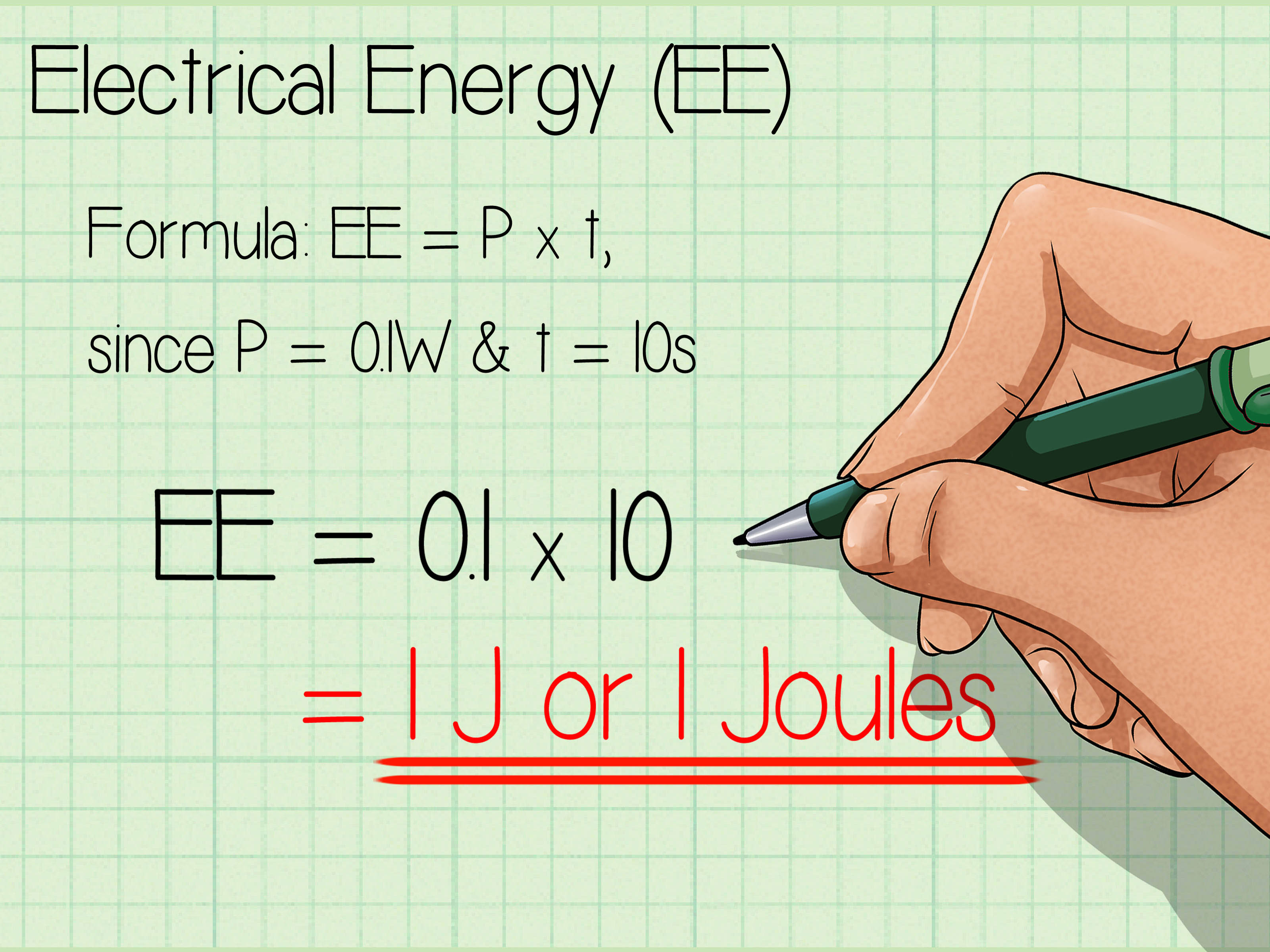 statistical mechanics finding average energy example