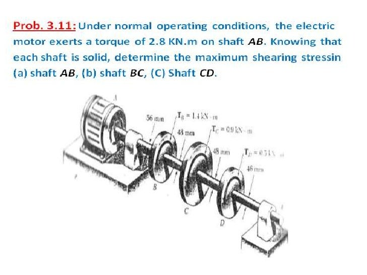 torsion example problems with solutions